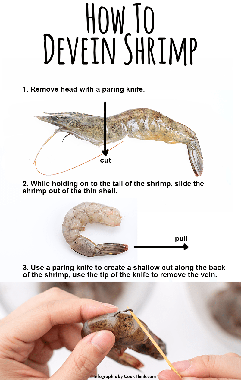 what does it mean to devein a shrimp infographic