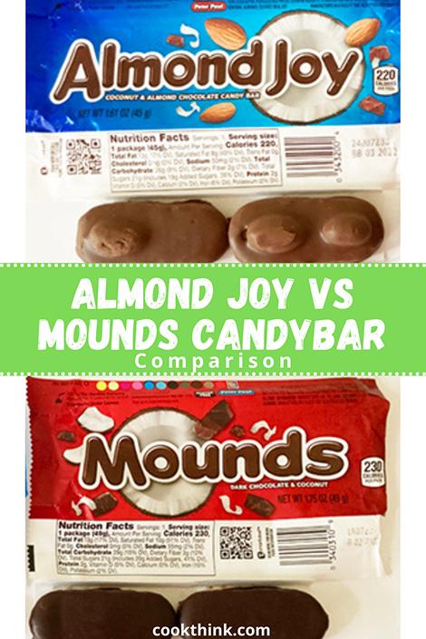 Almond Joy vs Mounds bar Pinterest Image